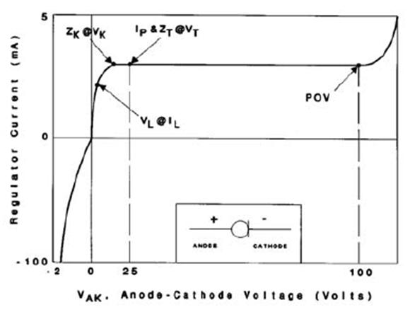 理想te32-5恒流电源电路图